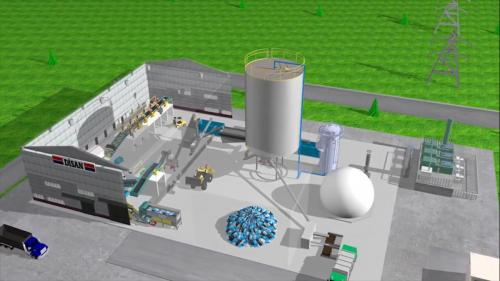 biogas 12