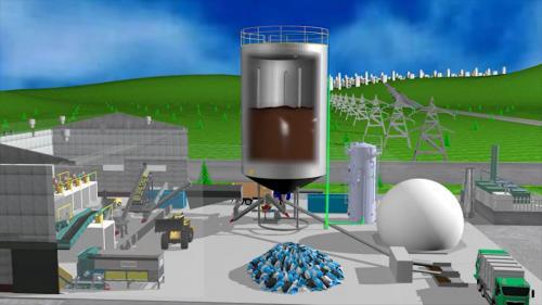 biogas 14